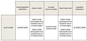 horaires école bilingue greenfield primaire